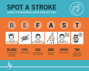 Stroke emergency awareness infographic