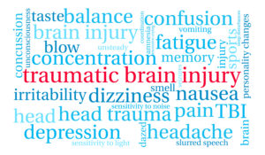 head injury word cloud